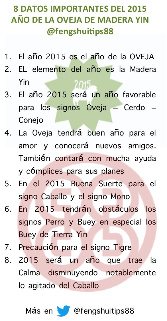 AÑO NUEVO CHINO 2015 DE LA OVEJA DE MADERA YIN