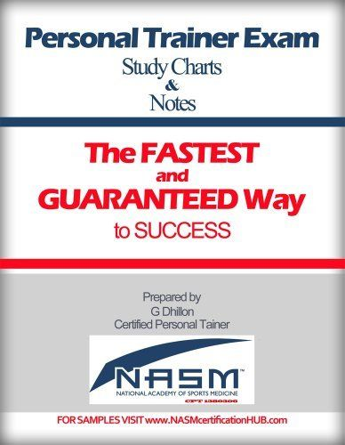 17 best NASM images on Pinterest Certified personal trainer - training agreement