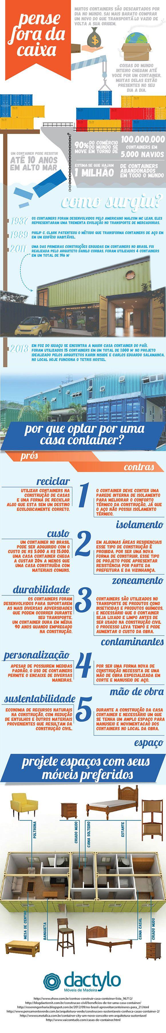 Pense fora da caixa com o infográfico criativo sobre containers que encontramos na web!