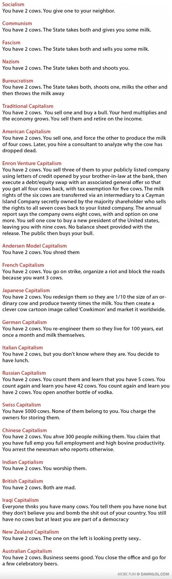 World Economic Model. Unit: Cows Not saying that I fully agree...but a lot of it was funny.