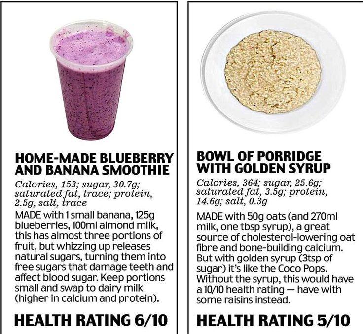 Smoothie vs porridge