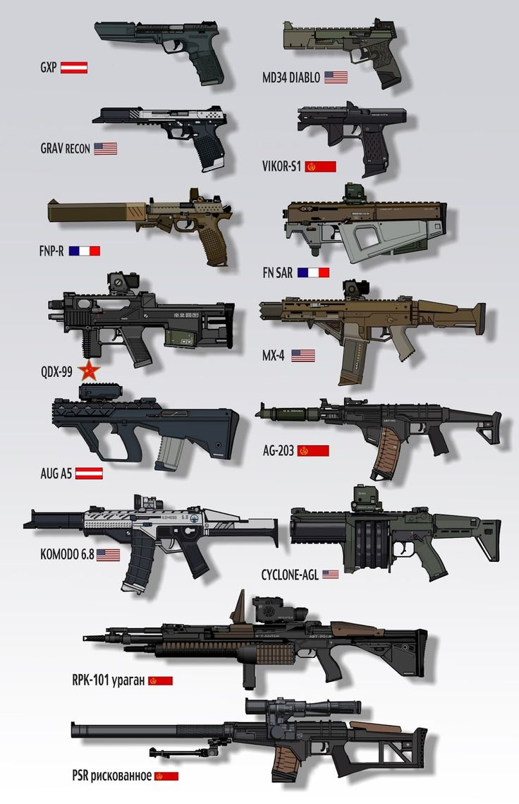 Guns of the world