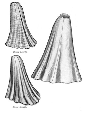 <p> Truly Victorian #E21 - 1903 Trumpet Skirt - Edwardian Historical Pattern</p>
