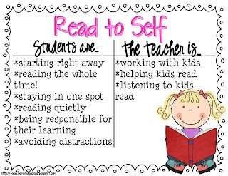 Daily Five mini-anchor charts    *The Sisters do not endorse this product!*
