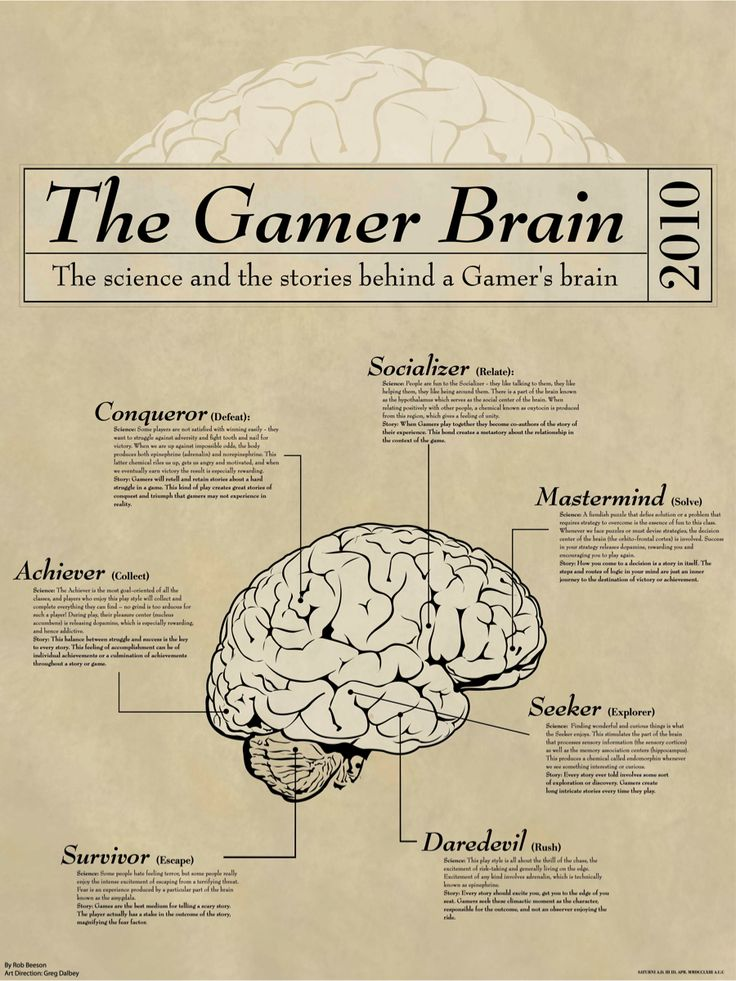 15 best mind games images on pinterest brain games mind games and the gamer brain ccuart