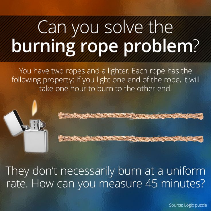 The burning rope problem is a logic puzzle that doesn't require math, or pen and paper. It goes at follows: You have two ropes and a lighter. Each rope has the following property: If you light one end of the rope, it will take one hour to burn to the other each. They don't necessarily burn at a uniform rate. How can you measure a period of 45 minutes?  Click the image above to learn more!