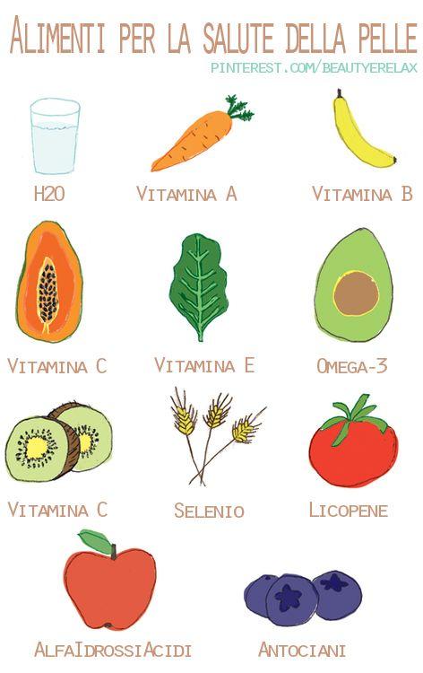 ALIMENTI PER LA SALUTE E LA BELLEZZA DELLA PELLE >>> http://www.piuvivi.com/alimentazione/cibi-per-mantenere-la-pelle-in-salute-e-bella.html