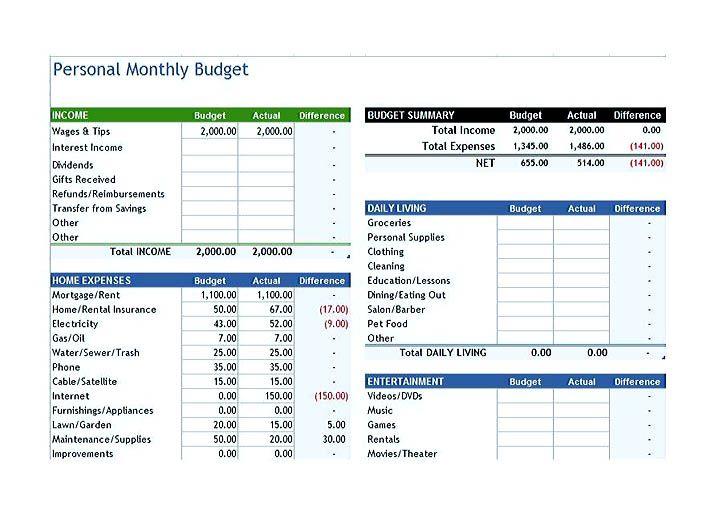 budget assumptions template   cool budget template google