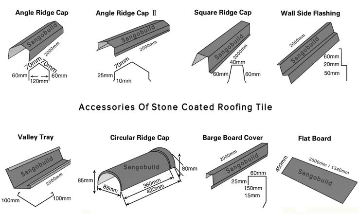 https://sangobuild.en.alibaba.com/product/60574572859-802328529/Stone_coated_corrugated_steel_roofing_sheets_cost_non_asbestos_corrugated_roofing_sheets.html