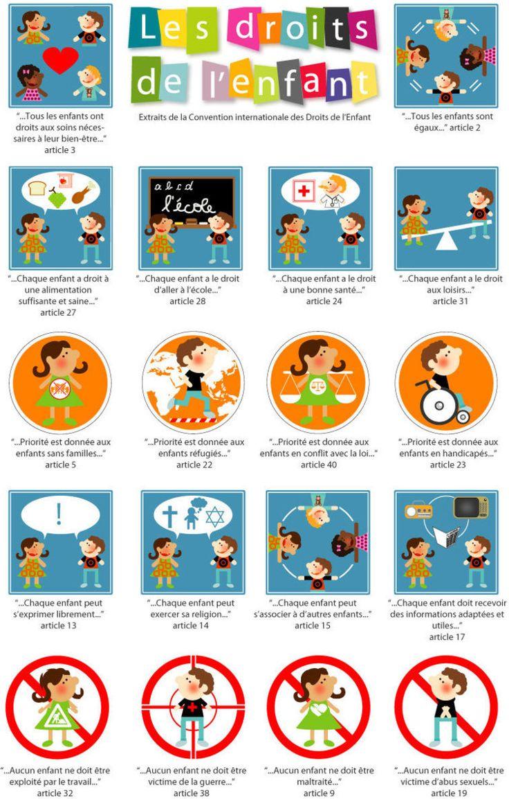 CestFranc: Les droits de l'enfant en classe de FLE