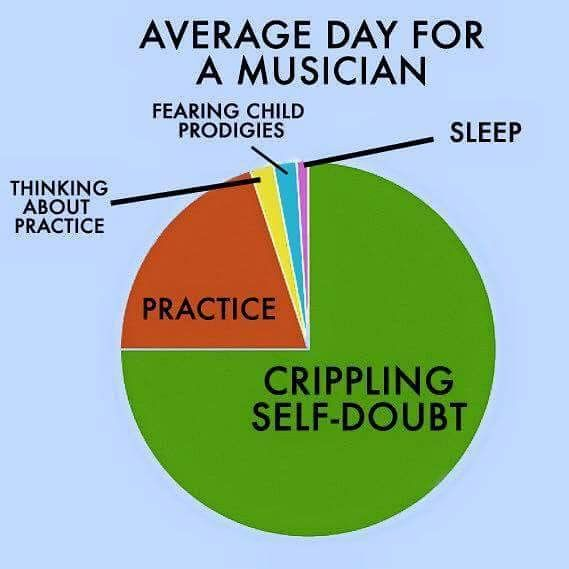 Average Day for a Musician #Music_Humor | Via @music_humour on Instagram