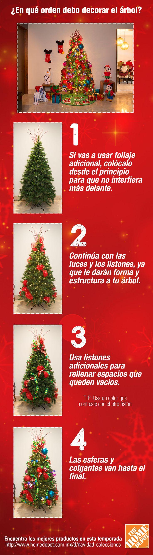 ¿Cómo decorar mi árbol navideño? Aquí te decimos la manera más fácil para decorar tu pino navideño paso a paso.