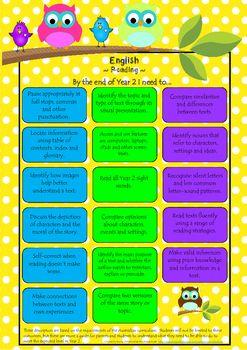 Australian Curriculum Assessment Guide - Year 2 English