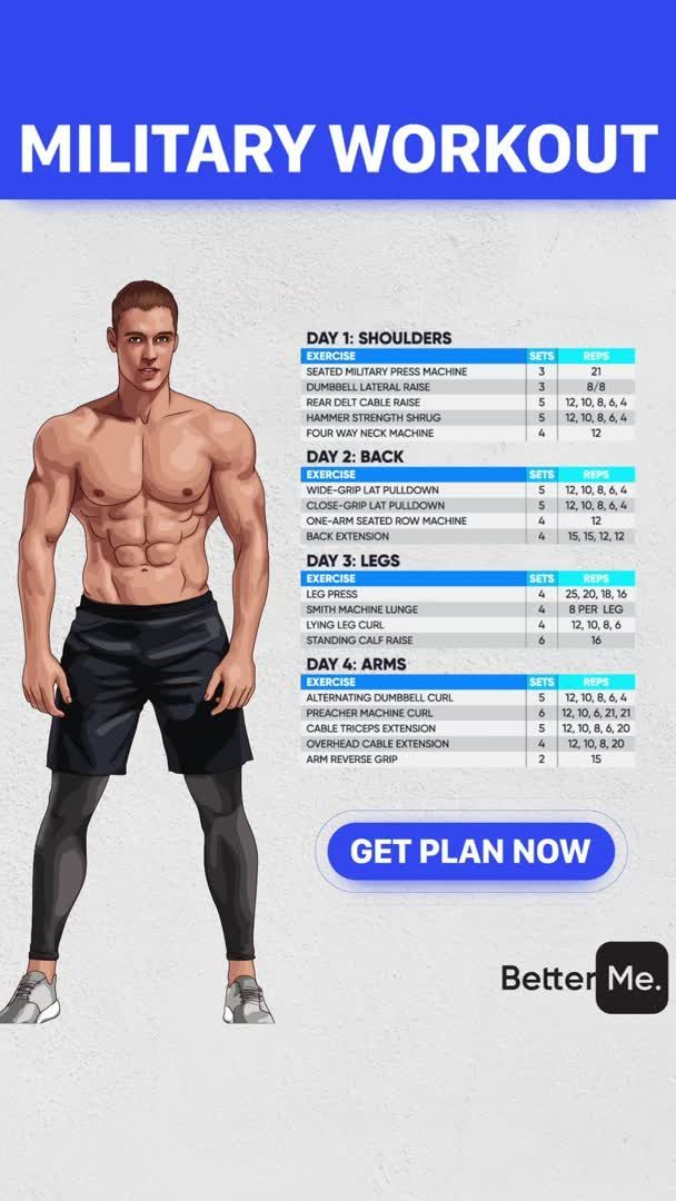 Dianabol Reviews - Best Dbol Alternative for Muscle | COMBO