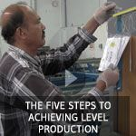Lean Minute Video -  Five steps to achieve level production in your operation.