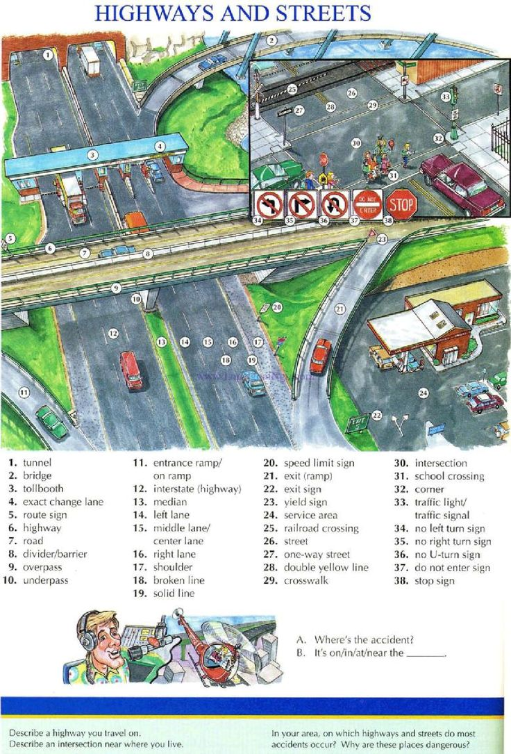 90 - HIGHWAYS AND STREETS - Picture Dictionary - English Study, explanations, free exercises, speaking, listening, grammar lessons, reading, writing, vocabulary, dictionary and teaching materials