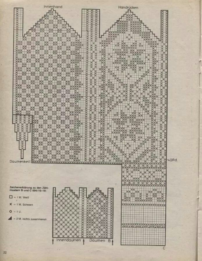 1089 best Votter images on Pinterest | Knit mittens, Knit patterns ...