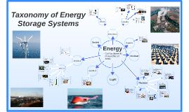 Copy of Taxonomy of Energy Storage Systems by Ryan Lee on Prezi