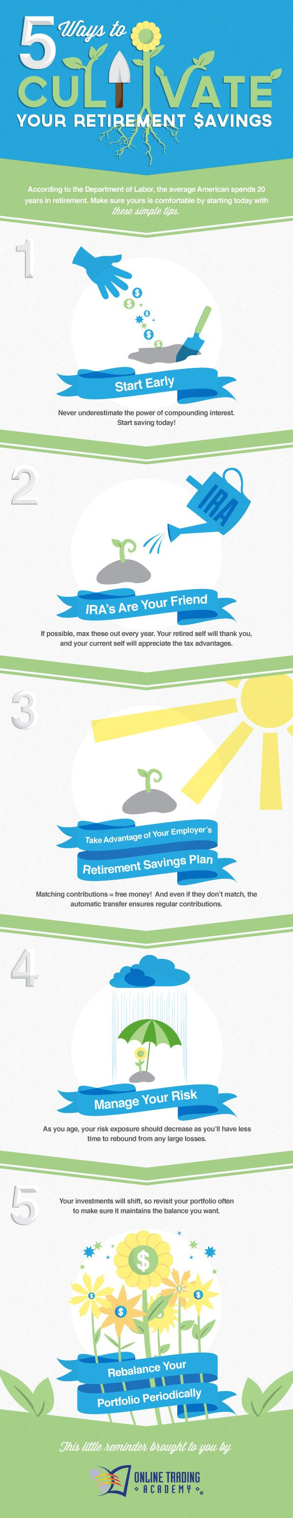 Financial Freedom at Retirement: Plant the seeds of retirement now. Here's why... -Highland Financial Advisors, LLC does not endorse or approve of any form of third party communication, or re-distribution of this graphic or information that we post on Pinterest. Nor do we ourselves endorse this third party or their products/services.