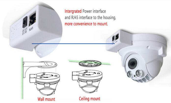 intergrated power interface and RJ45 interface to the housing, more convenience to mount.(wall mount and ceiling mount) http://www.ratingsecu.com/Product/low_bit_rate_megapixel_ip_came/586.html