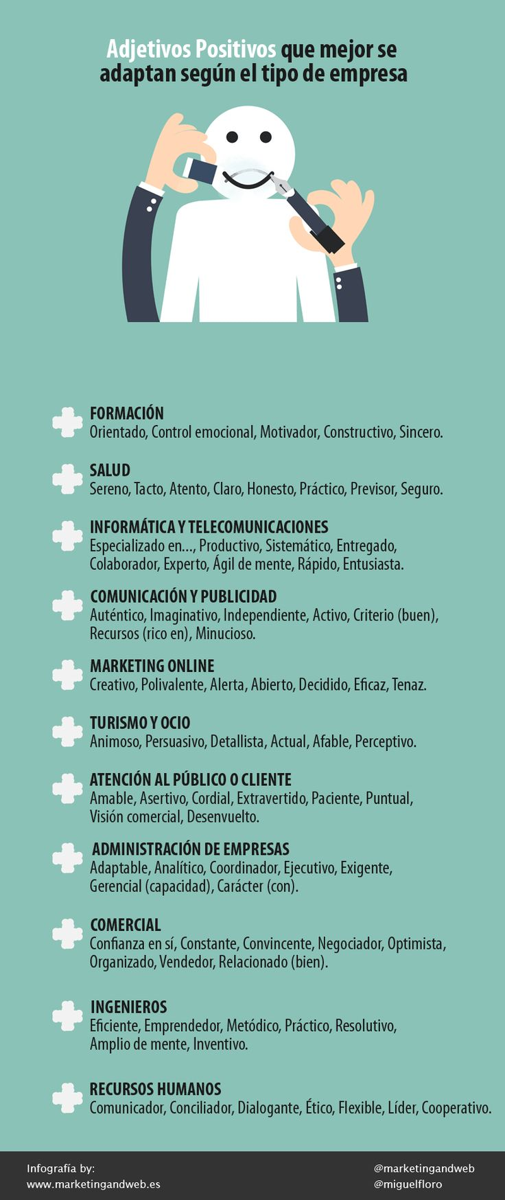 536 best Empleo y empleabilidad images on Pinterest | Resume, Resume ...