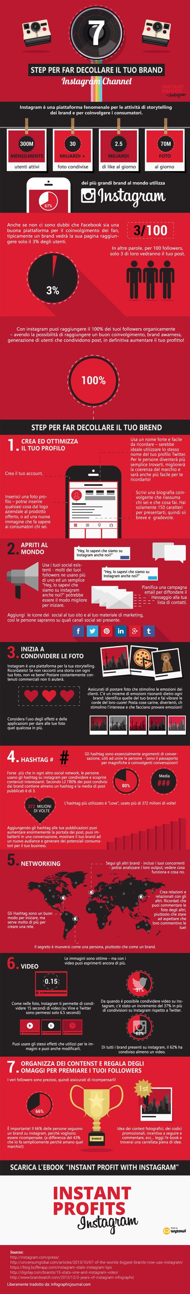 Fai decollare il tuo #brand con #Instagram! - #infografica #socialmedia - #1Minutesite