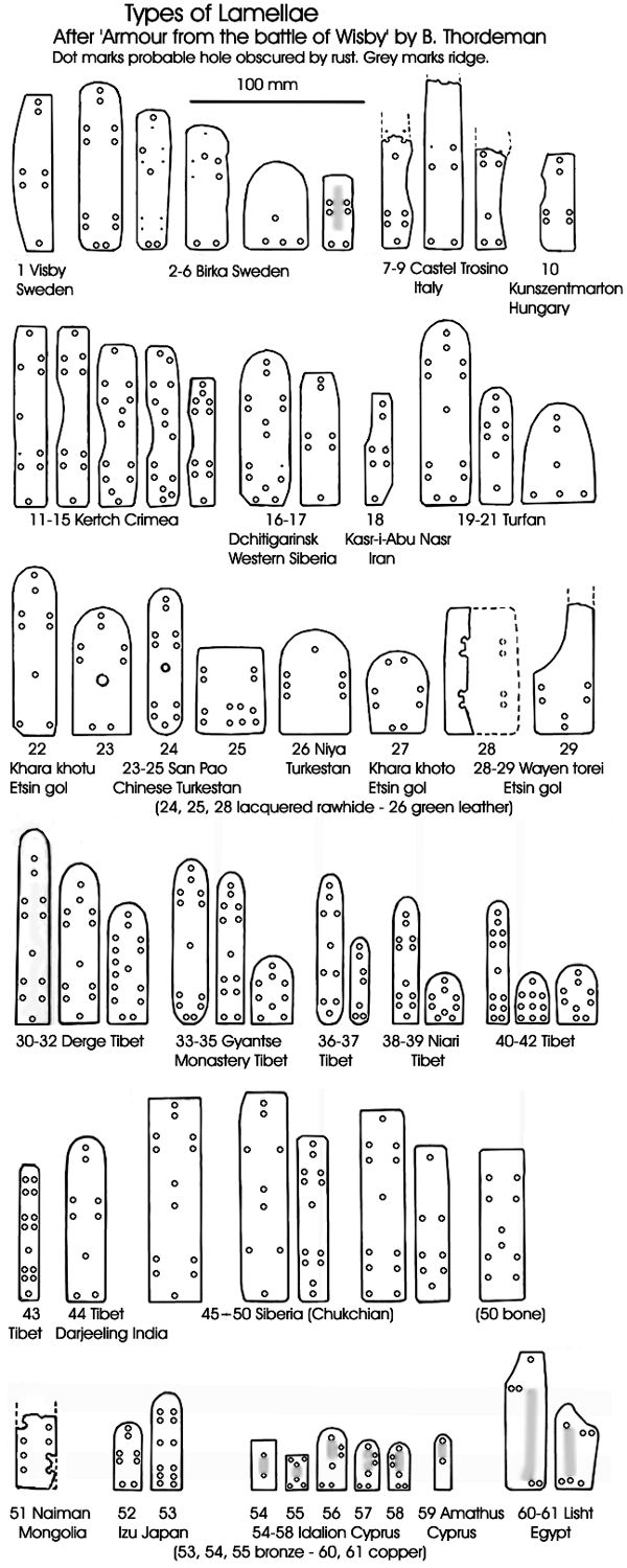A great chart of different types of lames, useful if you're wanting to create your own. - Lamellar Armour