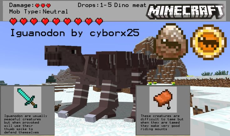 cyborx25 Fossil and Archeology Models - Minecraft Mods - Mapping and Modding - Minecraft Forum - Minecraft Forum