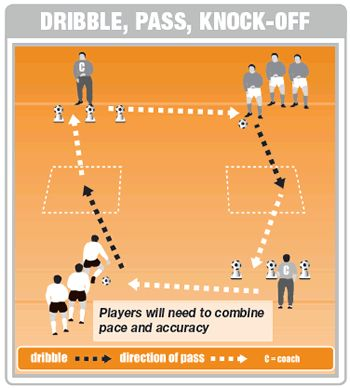 Dribbling and passing soccer drill