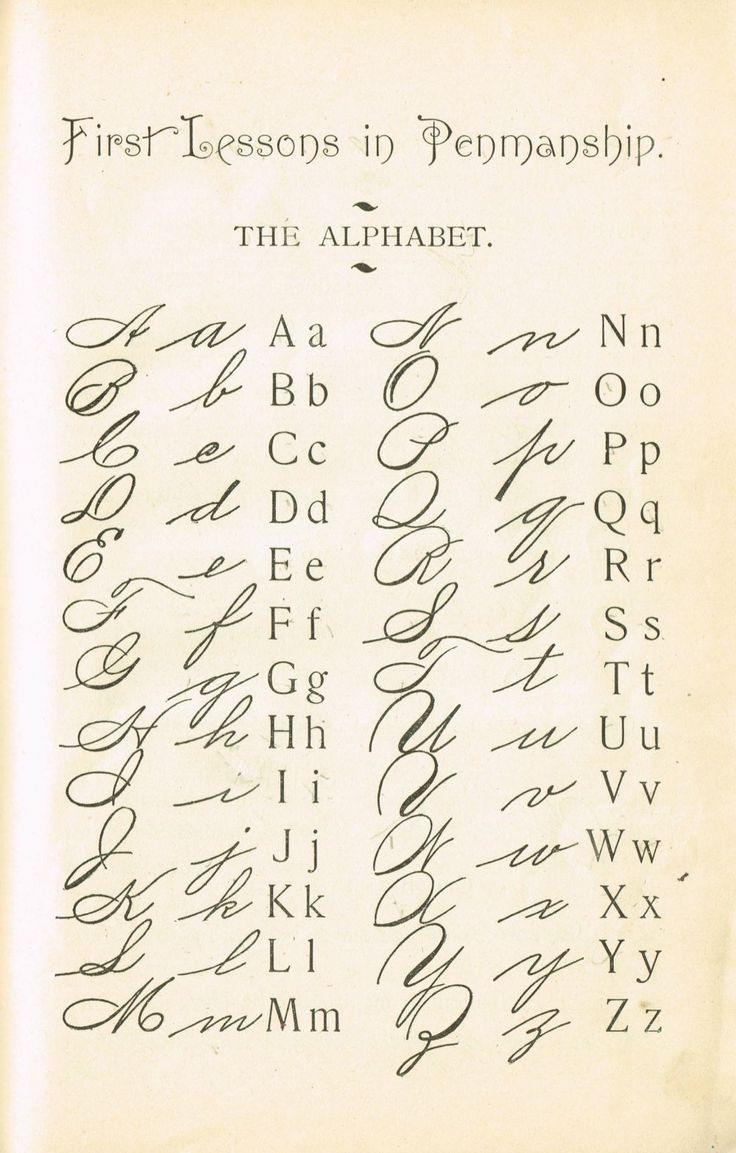 Penmanship Alphabet 1800's school primer -This is the style of penmanship my grandmother used. She was born in 1890.  KnickofTime.net