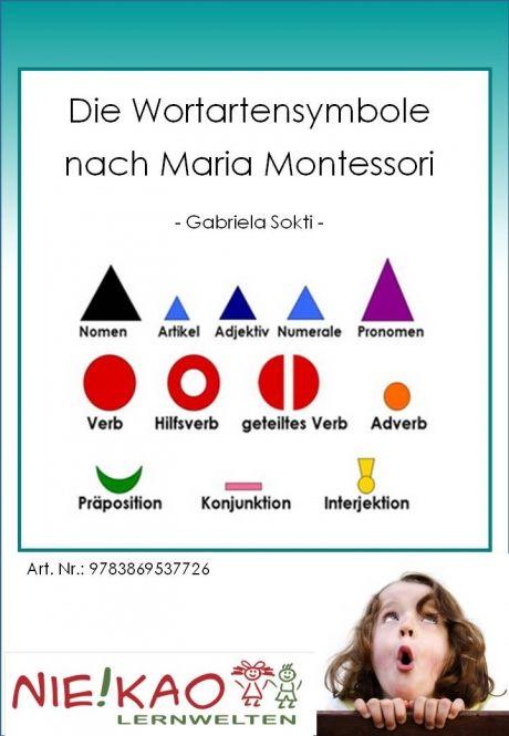 Die Wortartensymbole nach Maria Montessori ...