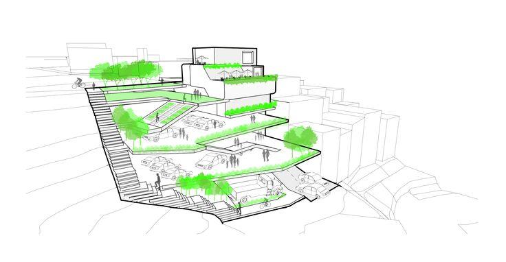 Propuesta esquematica de interveciòn, Espacio publico + Centro de acopio + Supermercado de frutas y verduras + parqueaderos