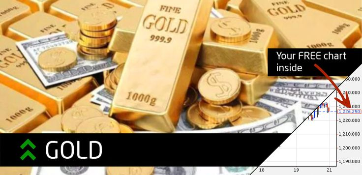 Trending Up | Gold advances as U.S. core inflation firmed to 4-year high. #BinaryOptions #Gold #Trading #News #tradingnav