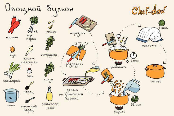 chef_daw_ovoschnoi_bulion