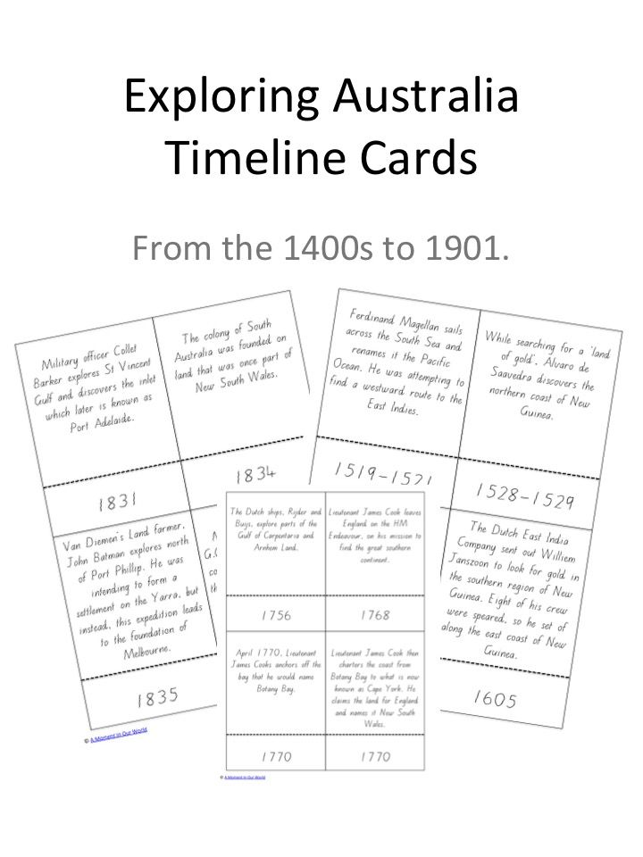 These Australian Exploration Cards are great for learning about the history of Australia.