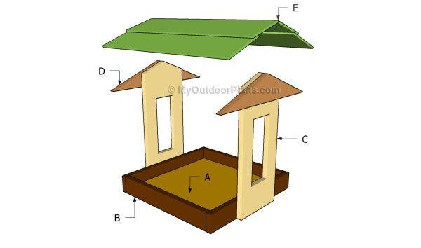 17 best ideas about platform bird feeder on pinterest for Homemade bird feeder plans