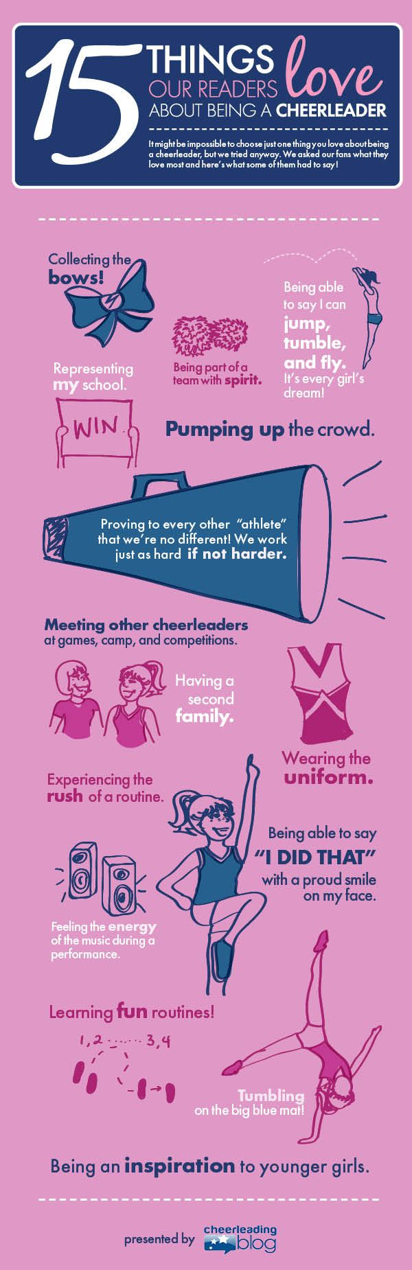15 Things Our Readers Love About Being a Cheerleader - #Cheerleading #Infograph