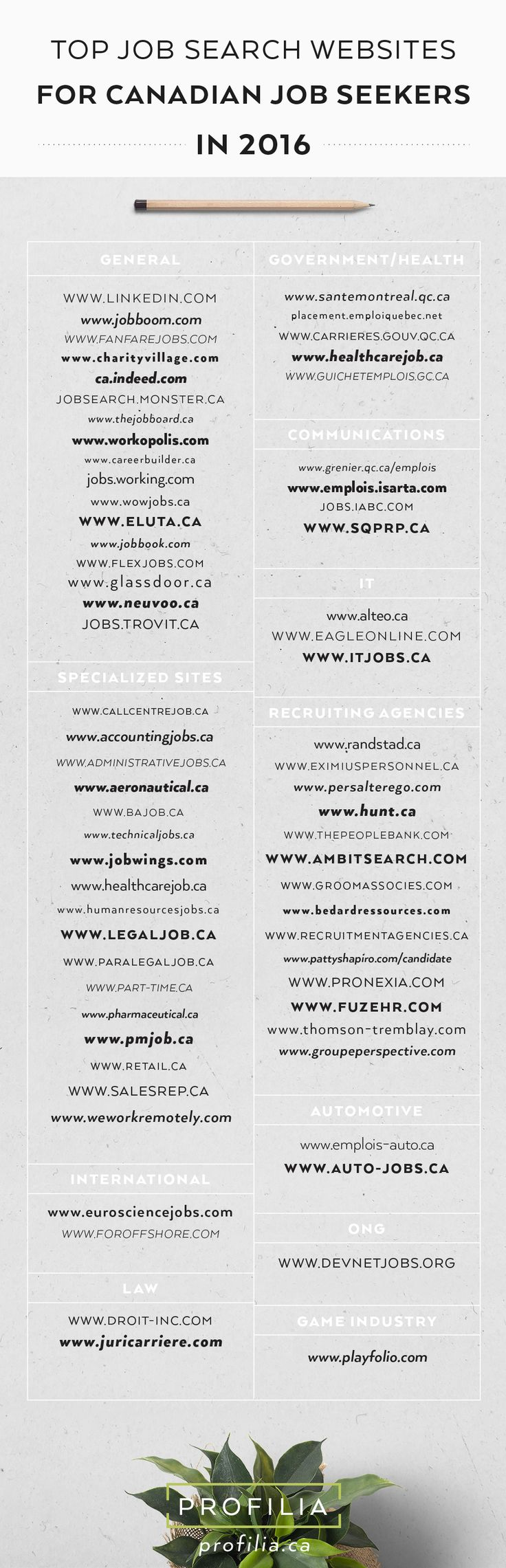 17 best ideas about job seekers job search tips top job search websites for canadian job seekers in 2016