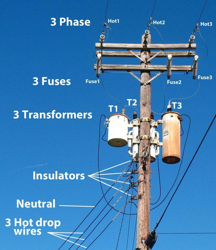 Three Phase Electric Power : Phase transformers img  g jpeg слика