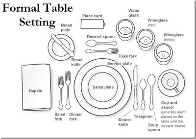#Formal #Table #Setting #Details