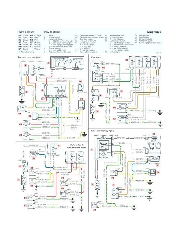 Keptalalat A Kovetkezore Schaltplan Peugeot Elyseo 100 Diagram Floor Plans