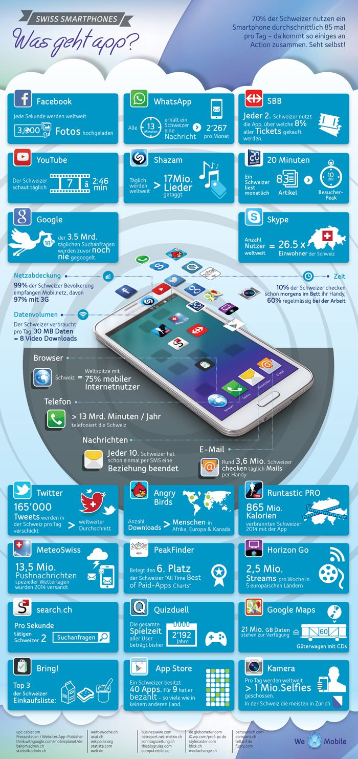 Infografik: Swiss Smartphones: Was geht app? | upc cablecom