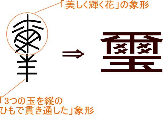 「璽」という漢字の意味・成り立ち・読み方・画数・部首を学習