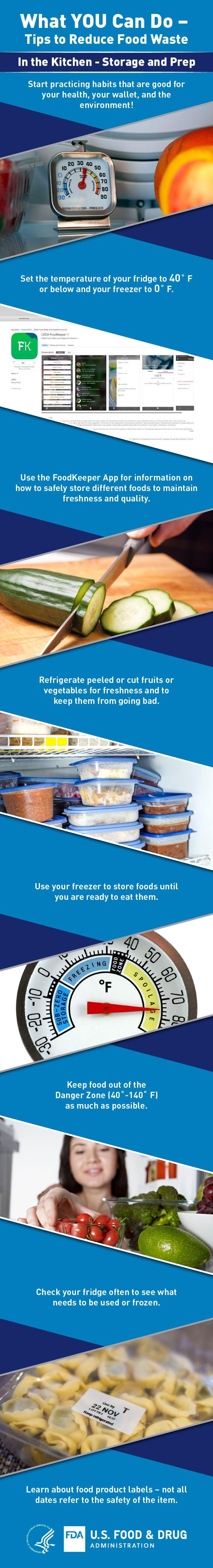 22 best Food Safety images on Pinterest | Foodborne illness ...