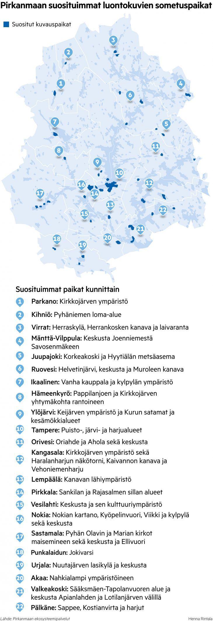 Lista Pirkanmaan suosituimmista luontokohteista kerättiin Instasta – some vaikuttaa maakuntakaavaan - Aamulehti