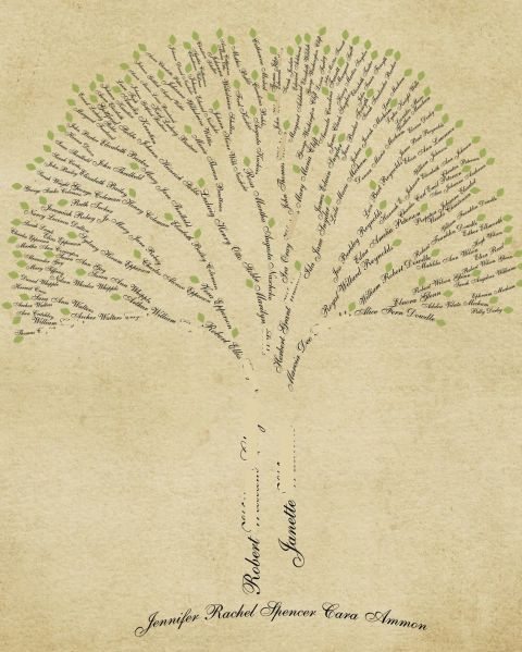 Family Tree Wall Art:  How lovely is this wordy wall art?