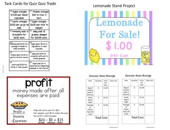4th Grade Financial Literacy: Calculating Profit Interactive ...