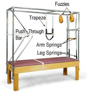 @Francene Mickelsen Perel: The Cadillac of the #Pilates #Equipment, which Joe himself, called the #Trapeze-Table, Trap-Table for short!