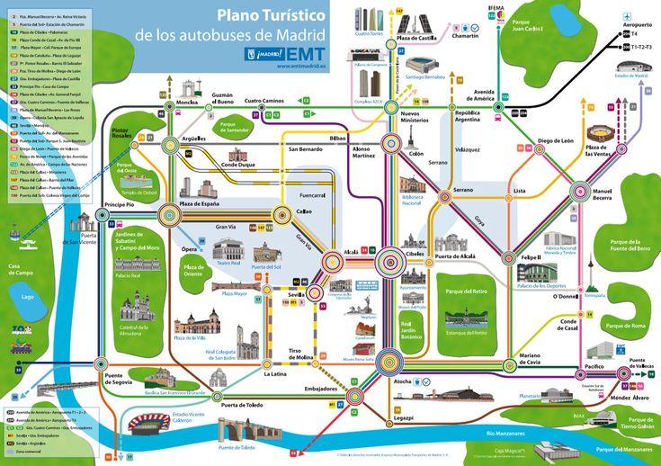 Plano con los autobuses turísticos de Madrid.