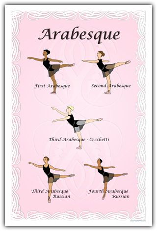 5 Arabesques  1st Arabesque, 2nd Arabesque,  Cecchetti 3rd Arabesque,  Russian 3rd and 4th Arabesque